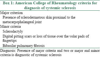 Management of systemic sclerosis: A dermatologist's approach